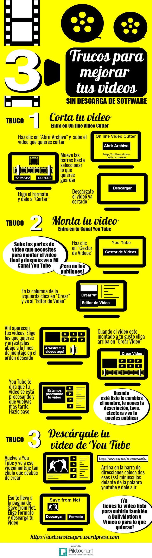 """<Alt=""""tres trucos para mejorar tus videos sin descargarte software"""">"""