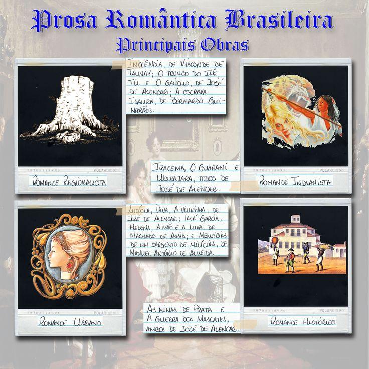 Mapa Mental: Prosa no Romantismo Brasileiro