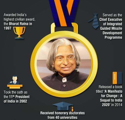 Humble tribute to People's President and Missile Man #AbdulKalam who is an inspiration for millions.