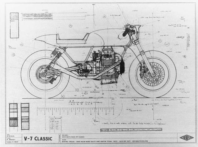 Revival cycles collections