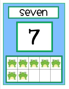 Number posters with tens frames. Zero to ten. Frog theme.