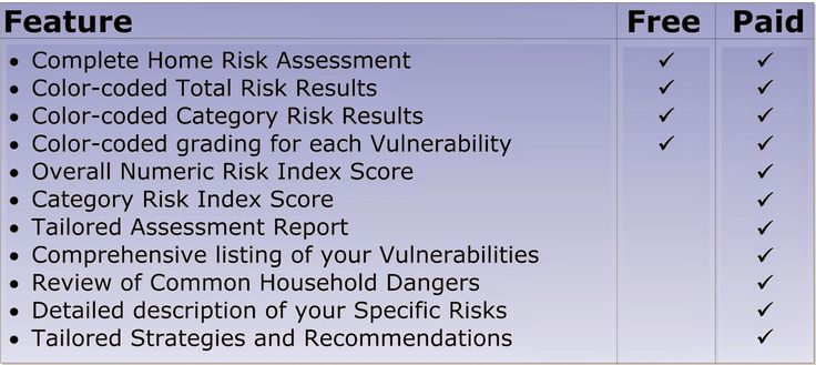 Precision Series Disaster Hotspots A Global Risk Analysis - risk assessment report