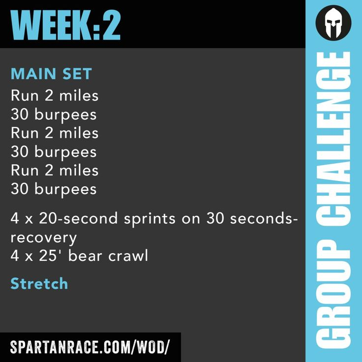 161 best spartan wod images on pinterest exercise routines team challenge group wod 12 spartan race blog malvernweather Choice Image