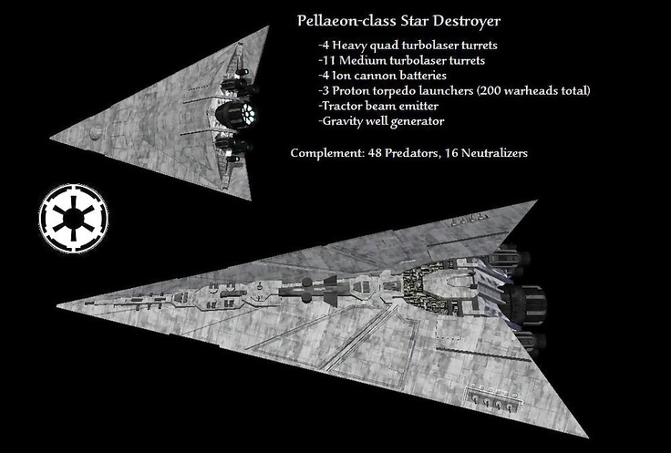 Palleon Class Star Destroyer Kuat Drive Yards
