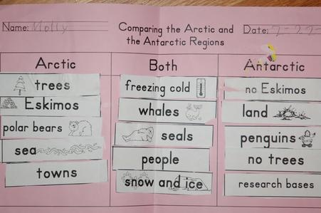 Compare Arctic vs Antarctic in a Venn Diagram using these free printable cards from JeffCo Public Schools.
