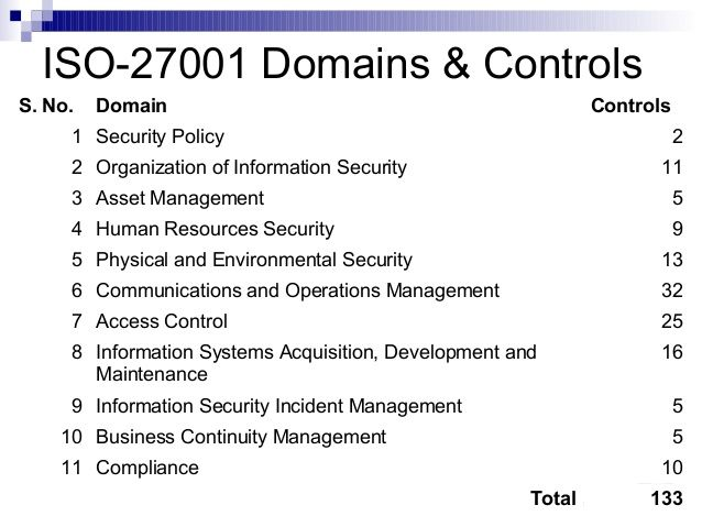 14 C 2008 Netsol Technologies Inc Tous Droits Reserves Iso 27001 Domains Controls S Non Operations Management Cyber Security Education Education Network