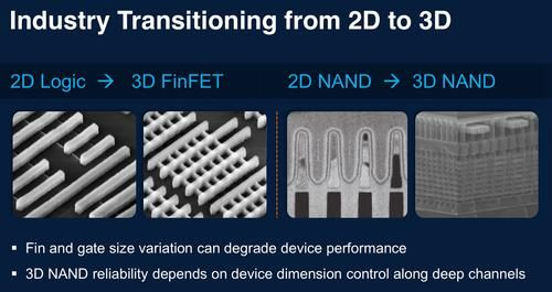 Both 3D FinFETs and 3D NAND flash cubes are derived from 2D semiconductors, but until now there were no tools to make the critical-dimension scanning electron microscopy (CD-SEM) measurements to get high-yields during mass production.  (Source: Applied Materials)