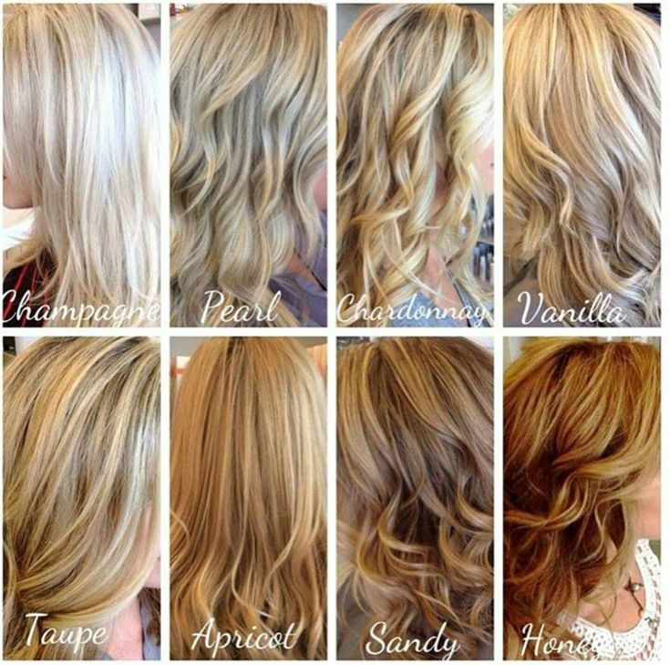 Aveda Color Chart For Hair Color Choice Image Free Any Chart
