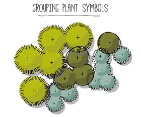 Lisa Orgler Design: HOW TO GROUP PLANT SYMBOLS