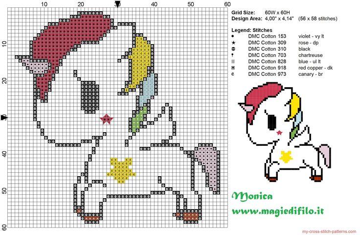 Schema punto croce unicorno Tokidoki