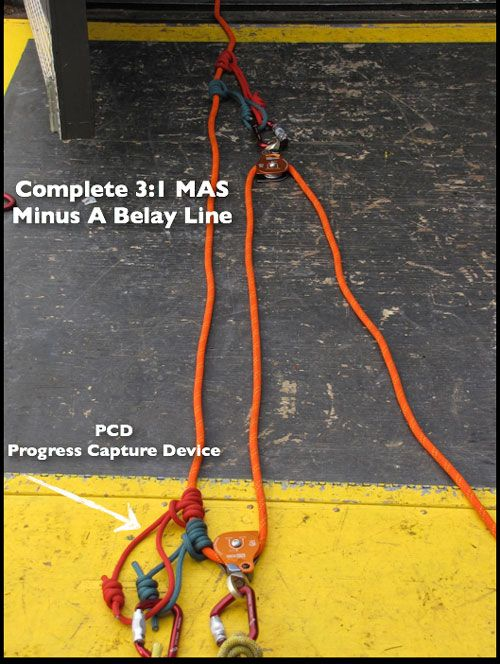 Firefighter Training: A Common-Sense Approach to Technical Rescue