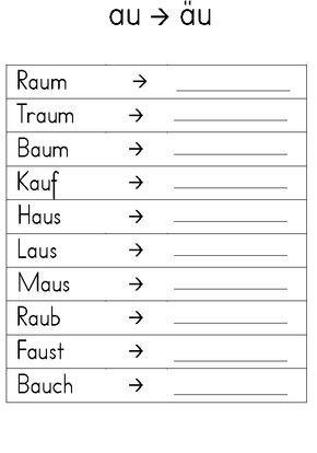 """Laute: """"au""""-""""äu"""" 10 (Einzahl-Mehrzahl)"""