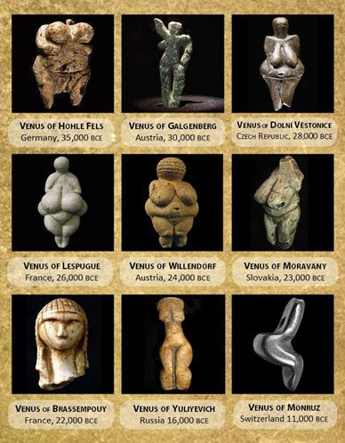 A selection of some of the Venus figurines found throughout Europe