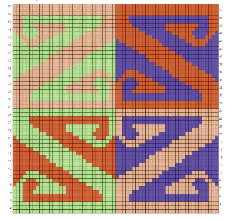 #ClippedOnIssuu de Interweave crochet home special issue 2015