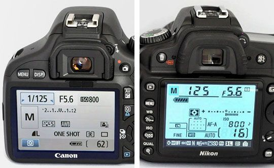Dslr camera settings