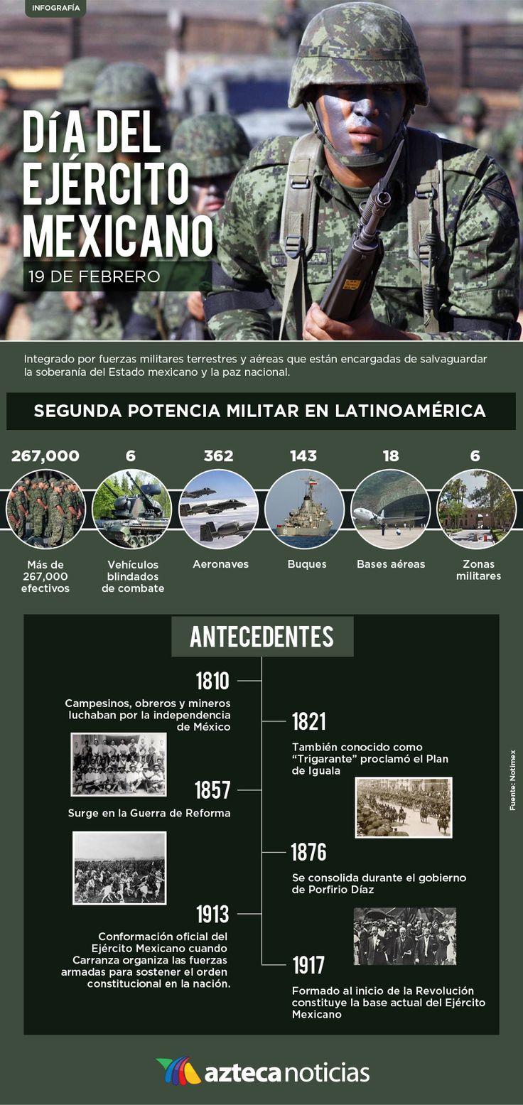 Día del Ejército Mexicano #infografia