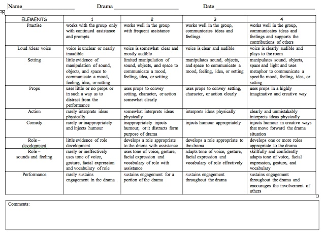 009 Drama Rubric I would modify it and use it for an end