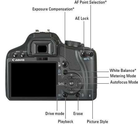 Sheet Cheat for Canon Xsi/450D