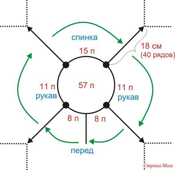 Сама люблю вязать с регланом сверху. блуждая в сети, наткунулась (как я думаю) на отличный МК. И решила поделиться-может кому-то и пригодится. автор МК http://www.liveinternet.ru/