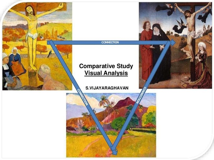 What Is Comparative Analysis? | Reference.com