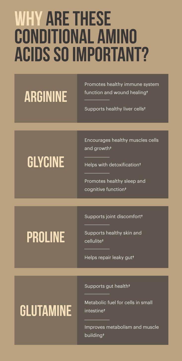 10/30/16 Bone broth amino acids