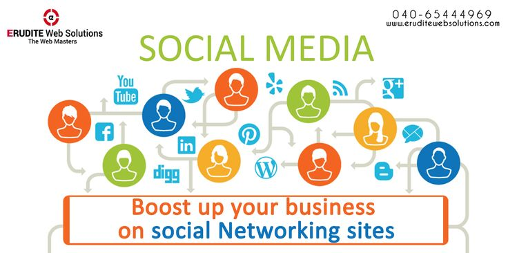 Social Media :- Boost up your business on social Networking sites more info> http://www.eruditewebsolutions.com/social_media.html #SocialMedia #InfluenceBusinesses #SearchEngineMarketing #Seoservices