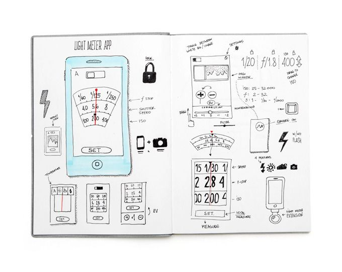 23 best WU_Paper Prototyping / UX images on Pinterest
