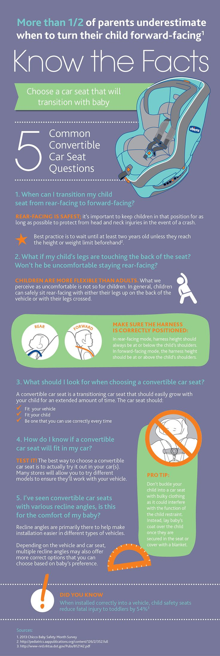 Infographic on Convertible Car Seat Safety - Know the Facts