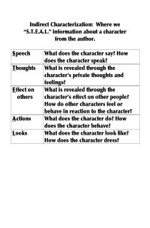 1000+ images about Characterization on Pinterest | Graphic ...