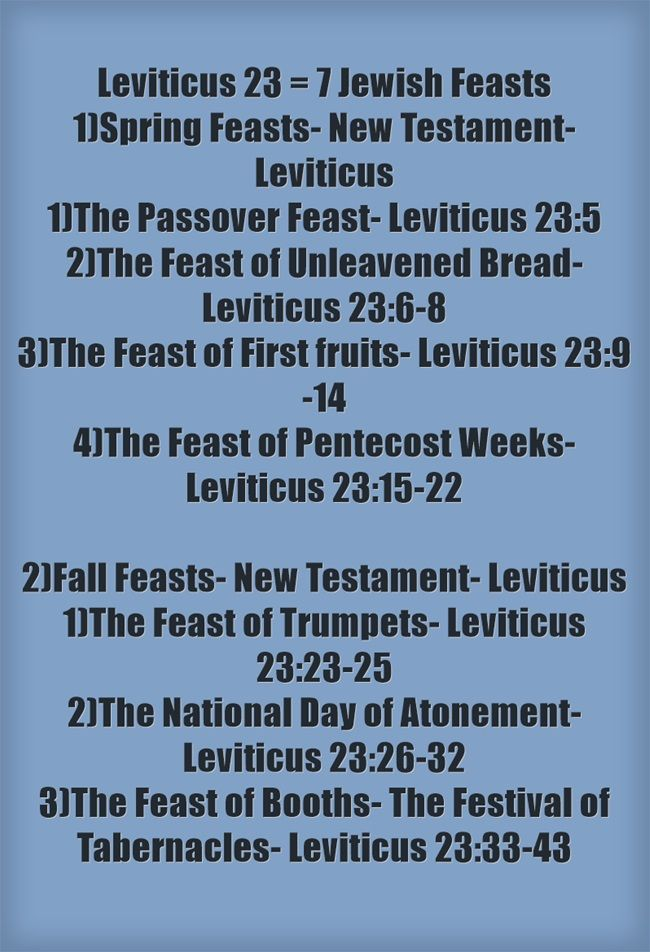 YAH's feasts for the Children of Israel - Hebrew Israelites