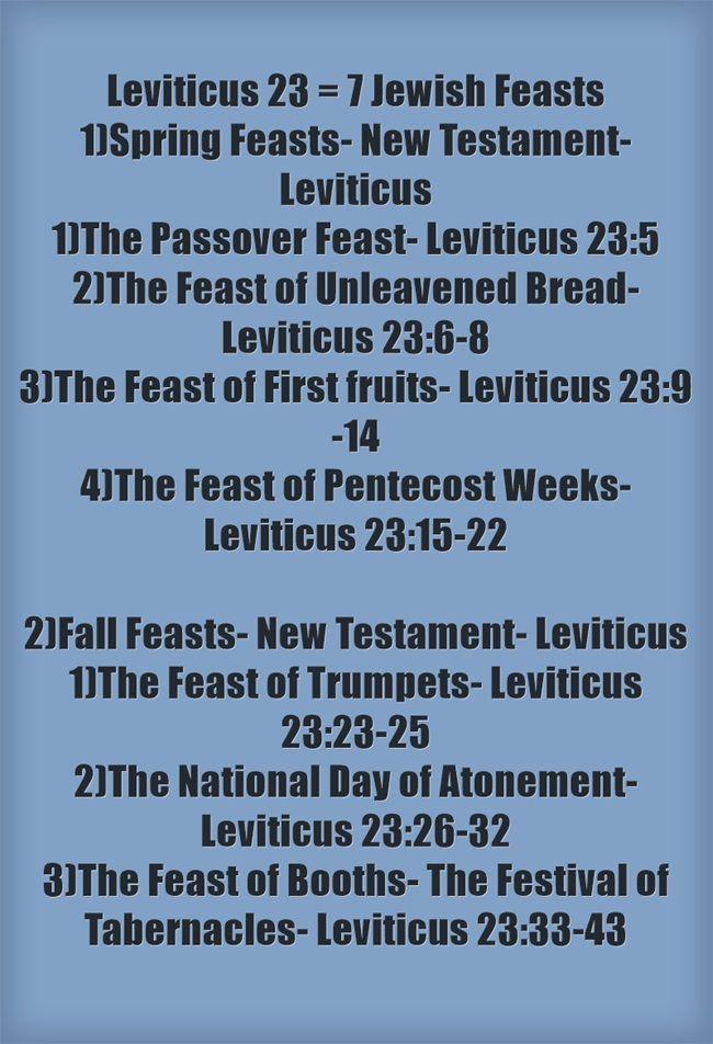 YAH's feasts for the Children of Israel - Hebrew Israelites