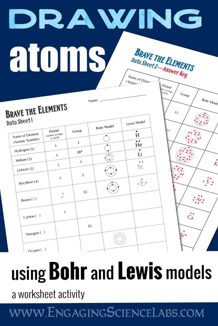 This Printable Will Help Kids Organize Their Learning Of Atomic Structures Lewis St Middle School Science Experiments Printable Worksheets Writing Assignments