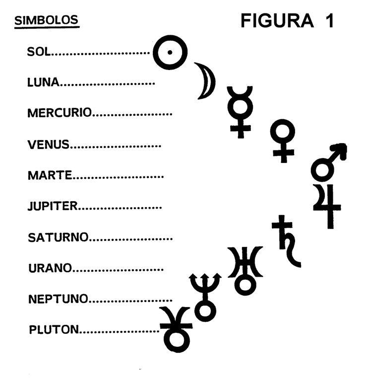 Símbolos de los planetas en el zodiaco