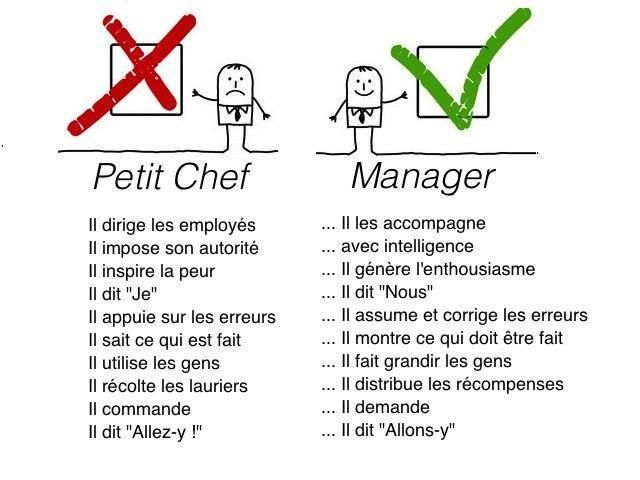 Image result for etre un bon manager