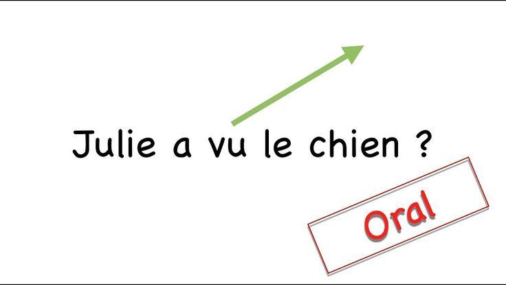 Comment poser des questions fermées en français