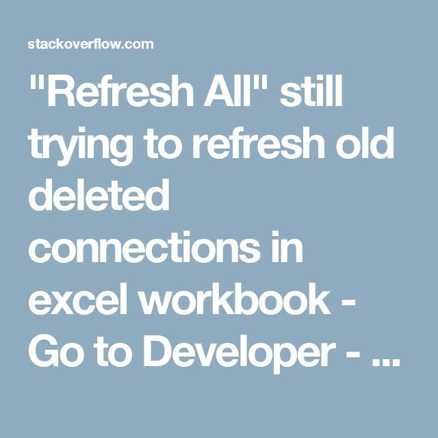 164 best Software Development images on Pinterest Appliques