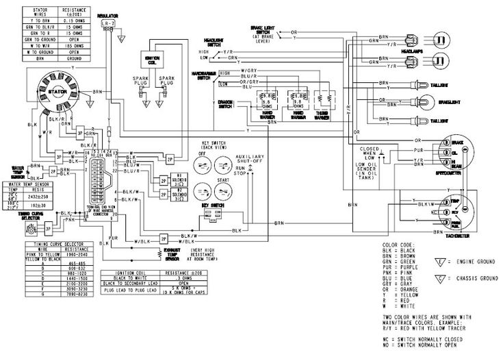 wiring diagram for polaris