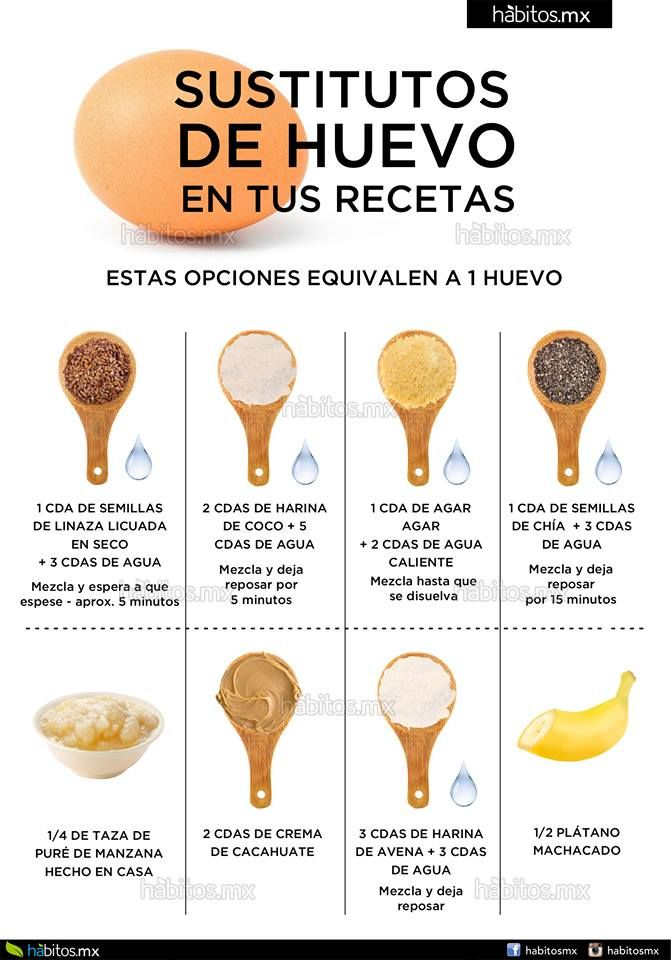 Sustitos de huevo en tus recetas