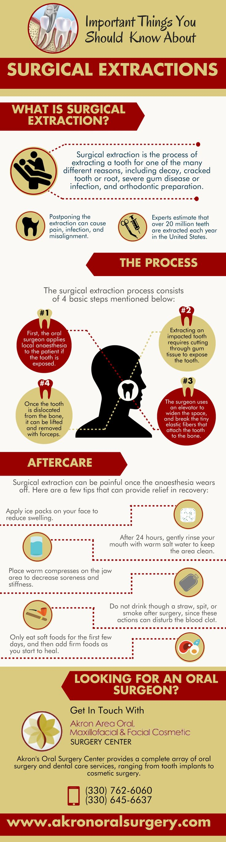 Maxillofacial Surgeons | Oral Surgery | Dental Implant Dentist – AkronOralSurgery.com