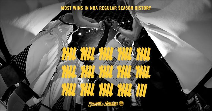Congrats to the Golden State Warriors! 73-9 #history