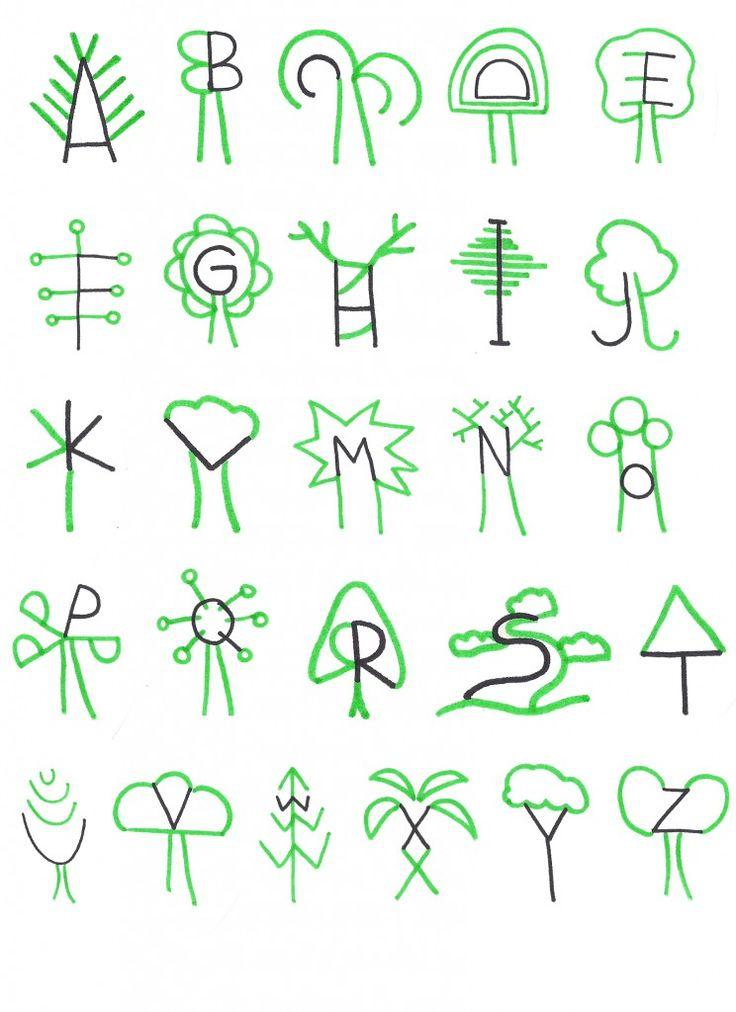 Alphabet Trees   The greatness of Teaching   Pinterest ...