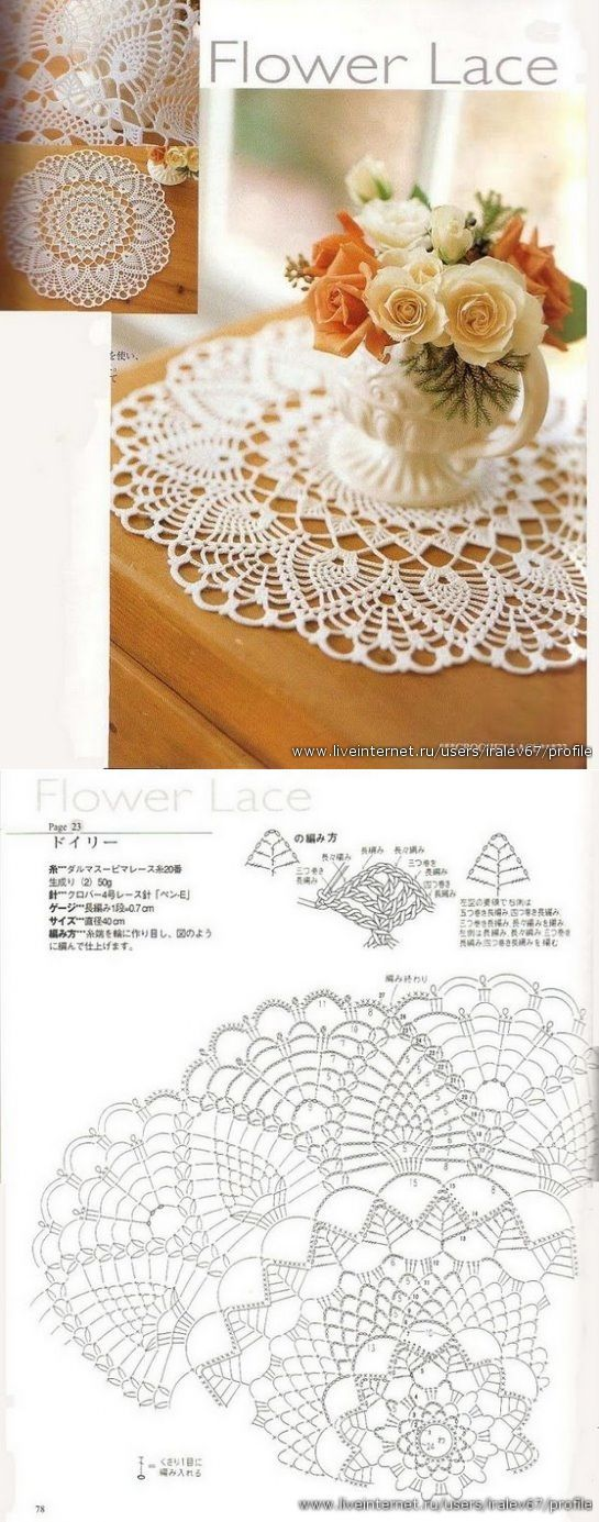 2350 best individuales images on Pinterest | Crocheting patterns ...