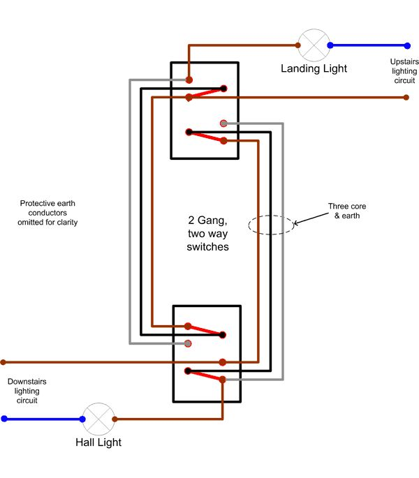 Hallway lighting diagram diy enthusiasts wiring diagrams 9 best evie s tool emporium disc cutters images on pinterest rh pinterest com reception diagram light diagram cheapraybanclubmaster Images