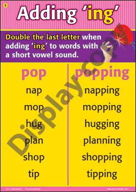 Spelling Rules Adding ing with Double Letters Poster. Australian Curriculum English.