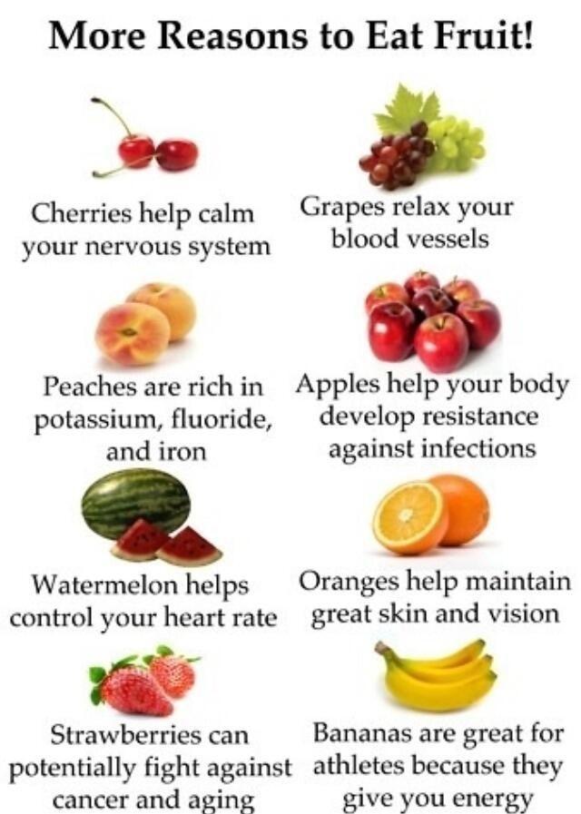 Nutrition Fun Facts Trivia