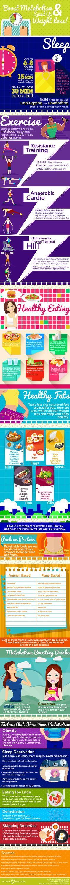 Estimula el metabolismo y acelera la perdida de grasa. Boost Metabolism and Speed Up Weight Loss! | Fitness Republic