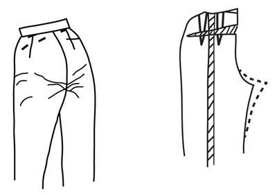 Different fitting tips for tops and trousers. Illustration depicting pattern alteration of pants  for bulging thighs