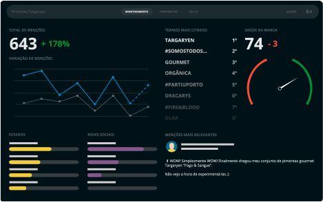 Visualize dados estratégicos em tempo real