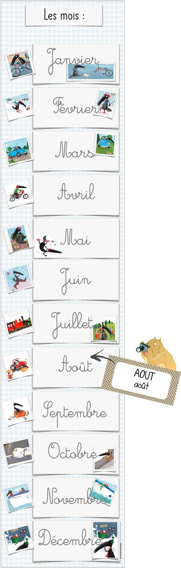 dating vocabulary french Over the years, french letter writing protocols and formats were  town or city  from which the letter is being sent is included along with the date.