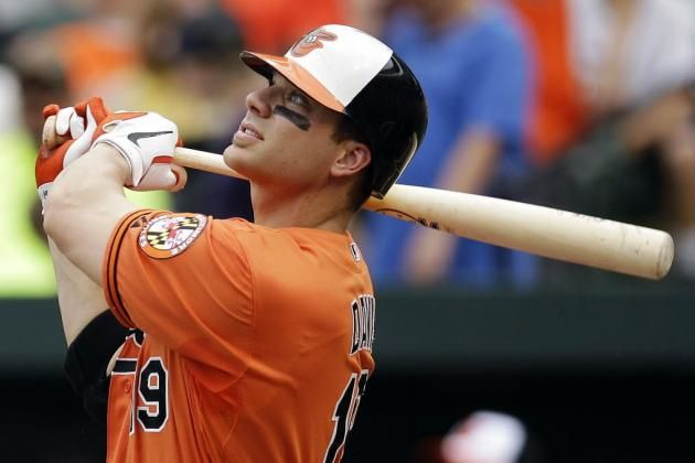 baltimore orioles players | Baltimore Orioles News: DH Chris Davis Is Key Player for Orioles